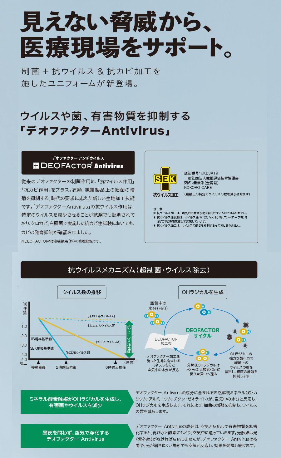 【Mizuno】ミズノ 抗ウイルス加工スクラブ 白衣(男女兼用/制菌/抗カビ)