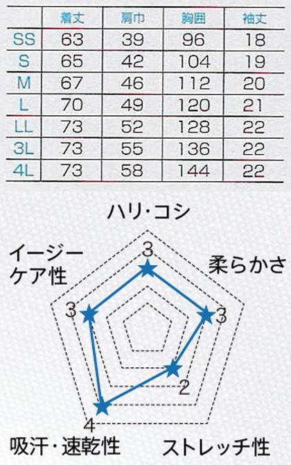 【全9色】PHS携帯ポケット付スクラブ 白衣(男女兼用) サイズ詳細