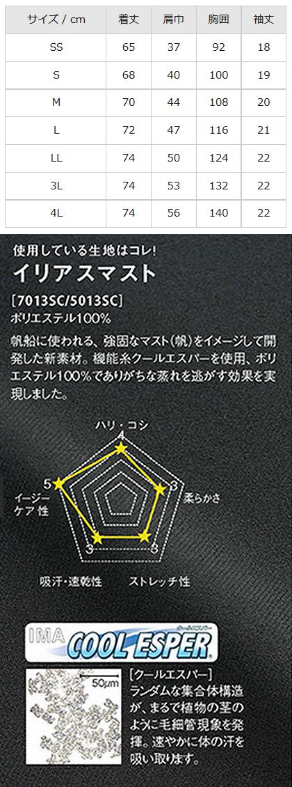 【全7色】国境なき医師団スクラブ 白衣(男女兼用) サイズ詳細