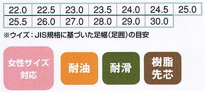 【2色】耐滑コックシューズ(男女兼用・樹脂先芯入り・耐油底) サイズ詳細