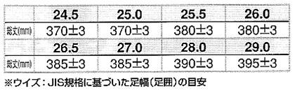 【2色】安全ゴム長靴(銅製先芯入り/吸汗性ドライ裏地仕様) サイズ詳細