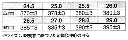 【2色】安全ゴム長靴(糸入り/銅製先芯入り/吸汗性ドライ裏地仕様) 安全靴 サイズ詳細