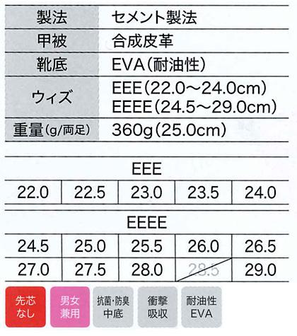 【2色】超軽量厨房シューズ(先芯なし) サイズ詳細