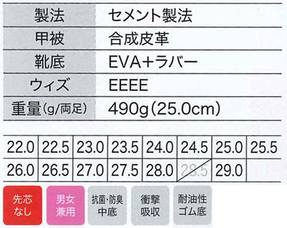 【2色】セフティ厨房シューズ(先芯なし・衝撃吸収・耐油性ゴム底) サイズ詳細