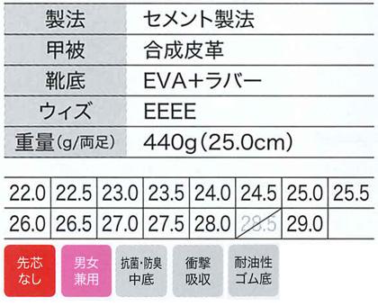 【2色】厨房シューズ(先芯なし・耐油性ゴム底・衝撃吸収) サイズ詳細