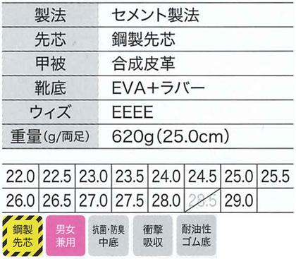 【2色】セフティ厨房シューズ(スチール先芯) サイズ詳細