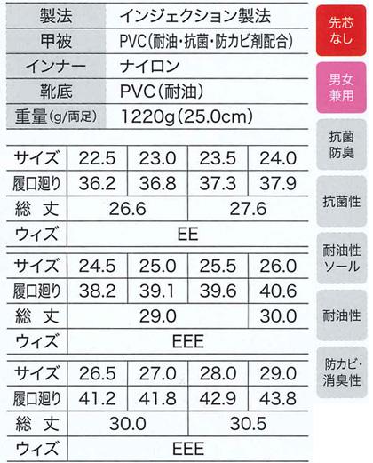 衛生長靴(男女兼用/耐油性ソール/抗菌・防カビ) サイズ詳細