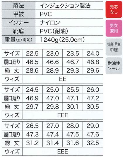 衛生長靴(耐油性ソール・男女兼用・抗菌・防臭中底) サイズ詳細