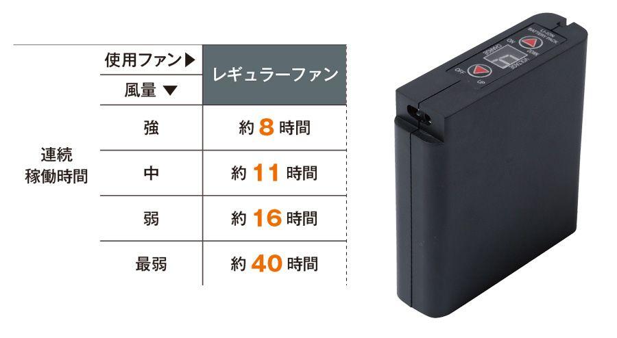 リチウムイオン大容量バッテリーセット 旧型