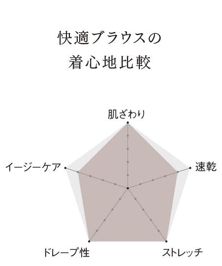 【3色】スキッパーブラウス