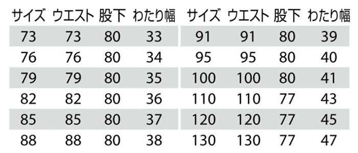 【BURTLEバートル】パワーカーゴパンツ(制電) サイズ詳細