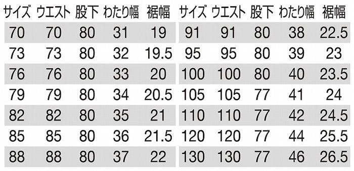 【BURTLEバートル】カーゴパンツ(清涼素材・吸汗速乾・帯電防止) サイズ詳細