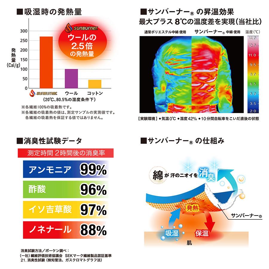 透湿防水防寒ブルゾン【WEB限定特価】
