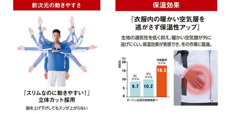 立体カットブルゾン(帯電防止・男女兼用)