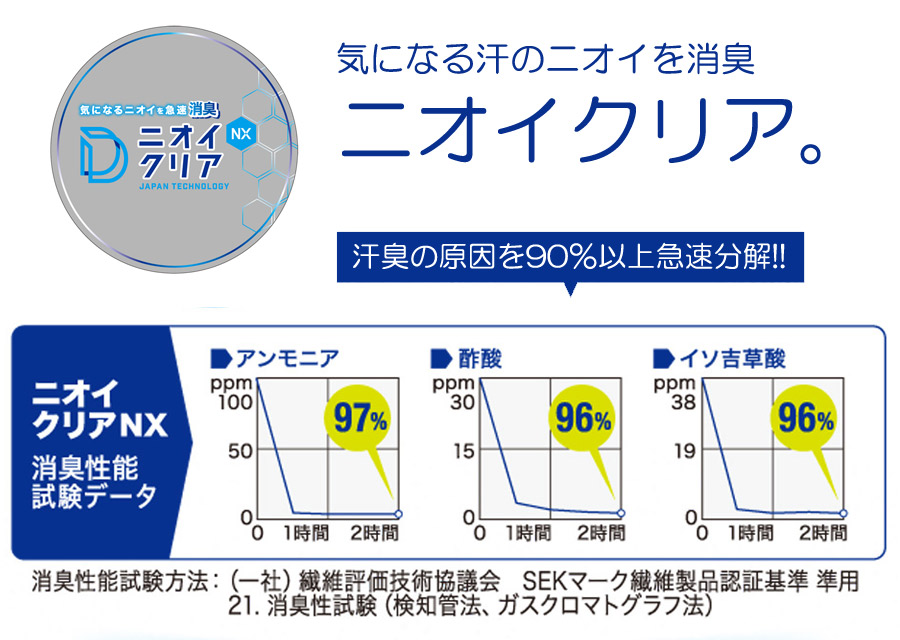 【Dickies】×空調風神服ジャケットセット(ファン・バッテリー)