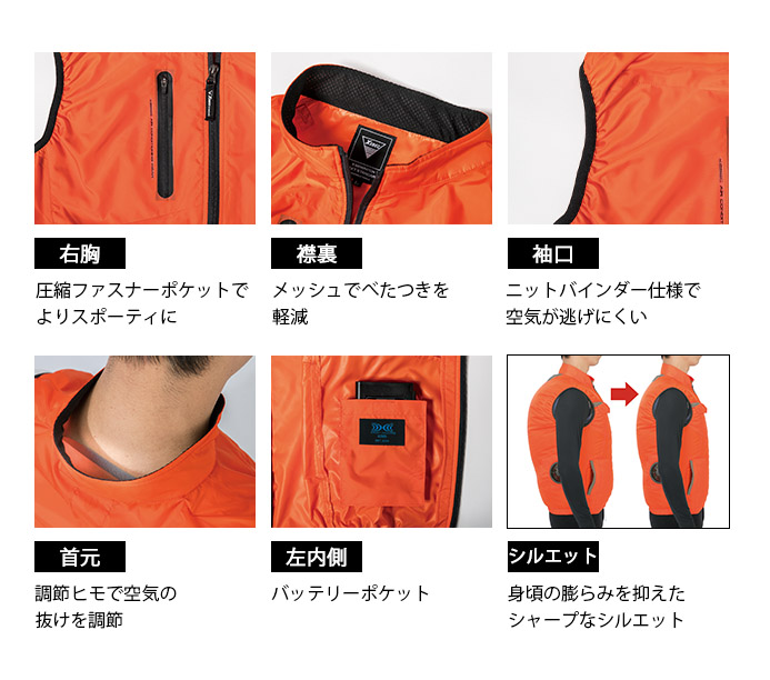 【空調服】ベストセット(2020年型)