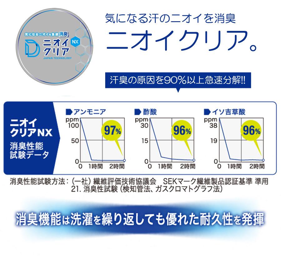 【空調風神服】ニオイクリア 長袖ジャケットセット(2021年型)