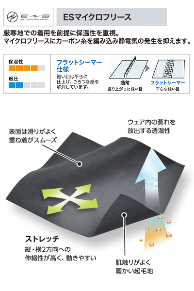 【TS DESIGN】ES ロングパンツ(制電・吸汗速乾)