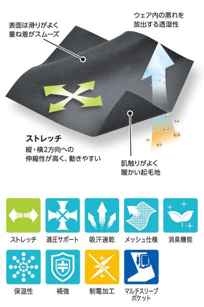【TS DESIGN】ハイネックロングスリーブ(ストレッチ・補強)