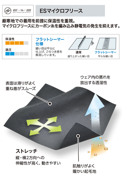 【TS DESIGN】ES ロングスリーブシャツ(制電・吸汗速乾)